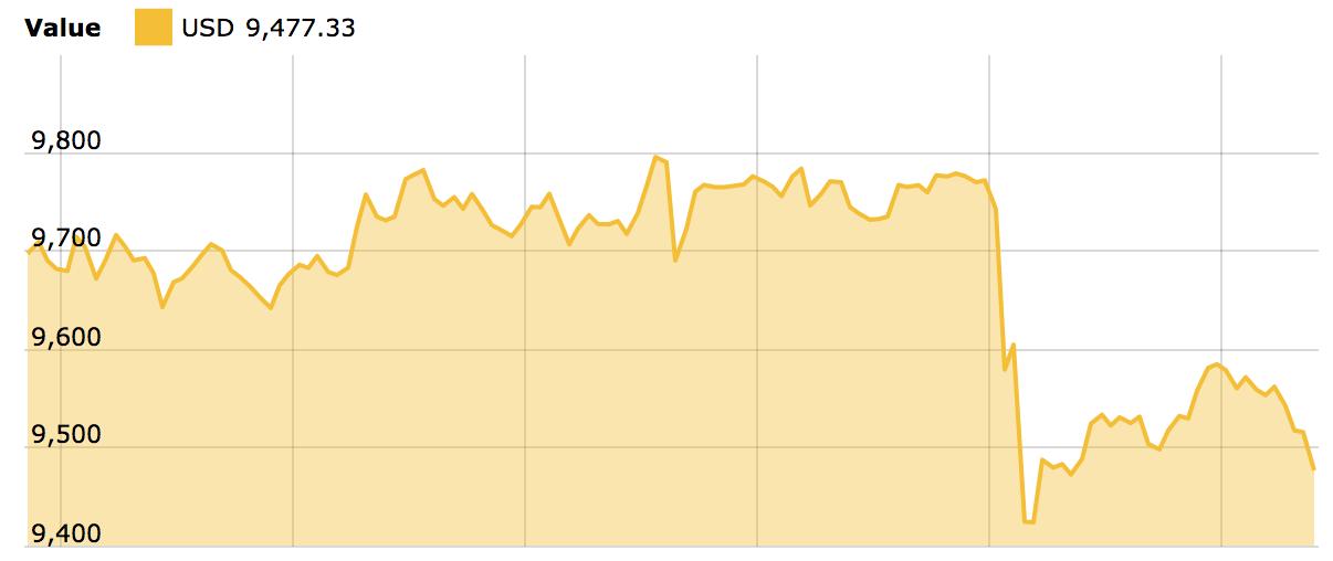 澳本聪否认比特币转移,再次陷入舆论风波