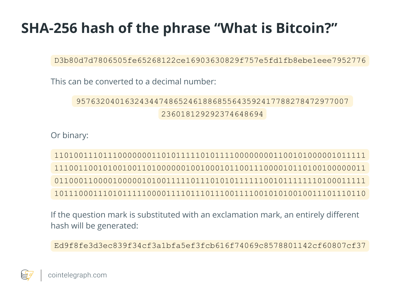 """SHA-256 hash of the phrase """"What is Bitcoin"""""""