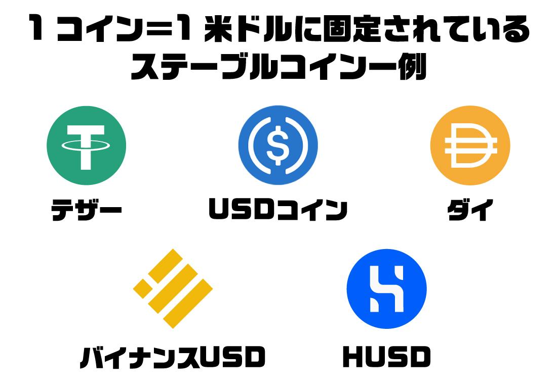 1コイン=1米ドルに固定されているステーブルコイン一覧