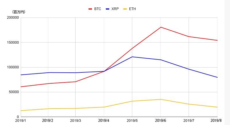 世界各国の「ビットコイン導入率」を可視化|最もユーザー数が多い地域は? | 仮想通貨ニュースメディア ビットタイムズ