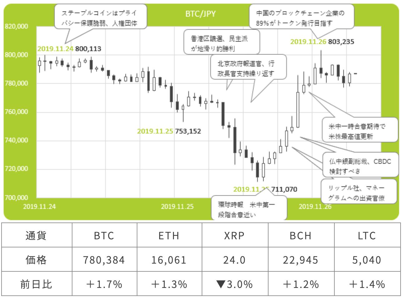 真相深層 仮想通貨 日本の個人マネー流入 ビットコイン 危うい急騰 投資尺度なく価格乱高下