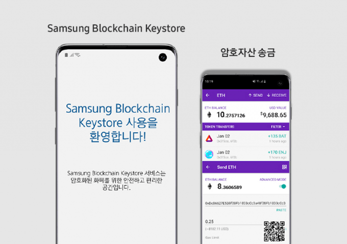 Enjin Wallet reportedly used in Samsung blockchain keystore