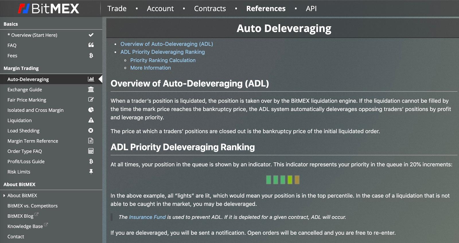 """Imágenes  """"Descripción general del desapalancamiento automático (ADL)"""" de Binance y de BitMEX."""