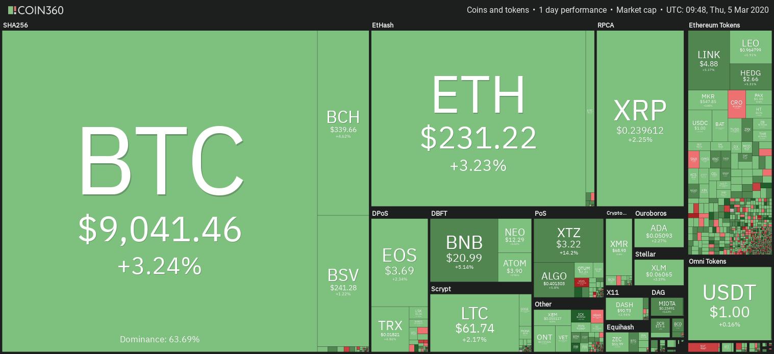 Totul despre bitcoin Primii Pași -