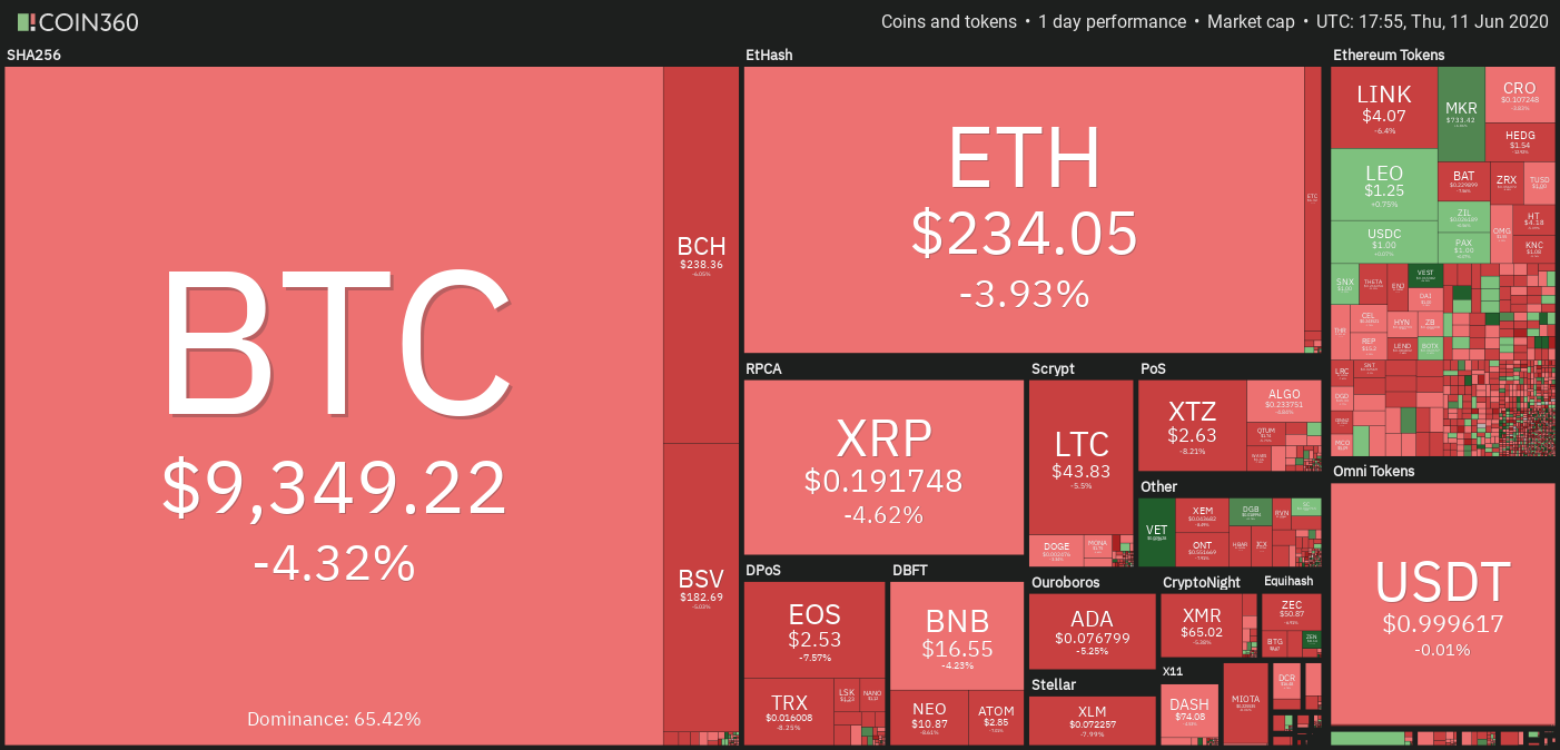 r cryptocurrency prices