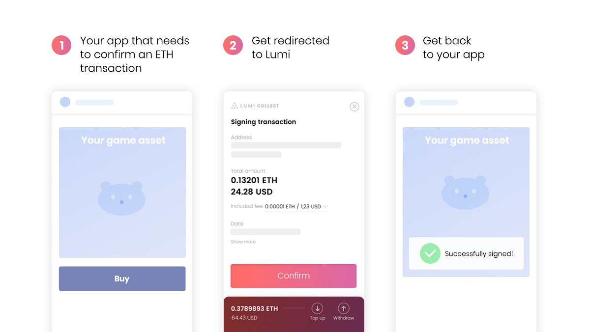 Lumi Released SDK for Dapps to Sign ETH Transactions