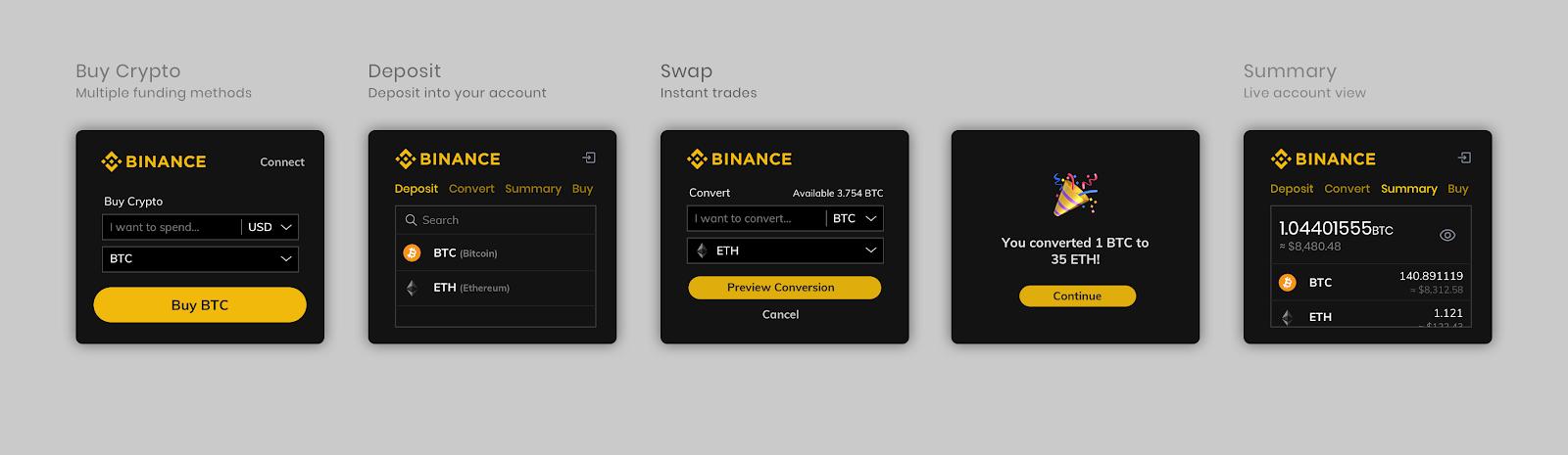 บราวเซอร์ Brave จับมือ Binance สร้าง Widget ซื้อขายคริปโตผ่านบราวเซอร์โดยตรง
