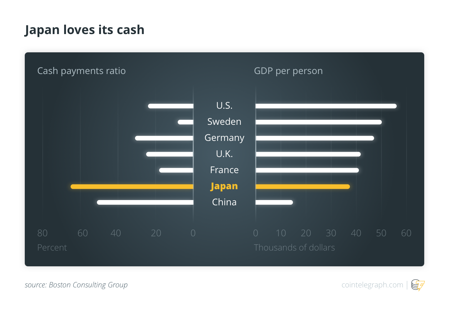 Japan loves its cash