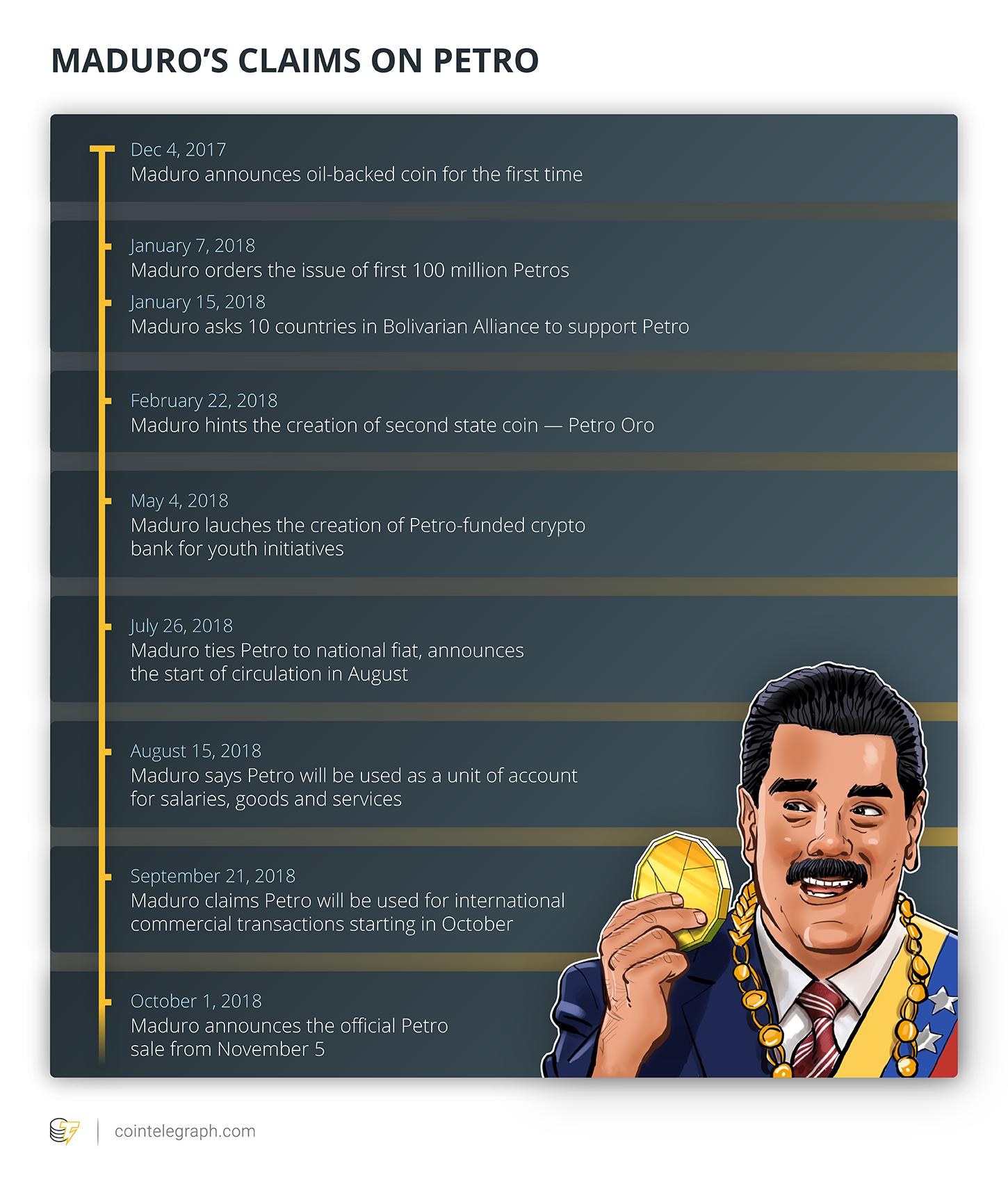 ニコラス・マドゥロ大統領のレポート