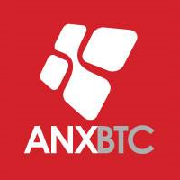 ANXBTC News