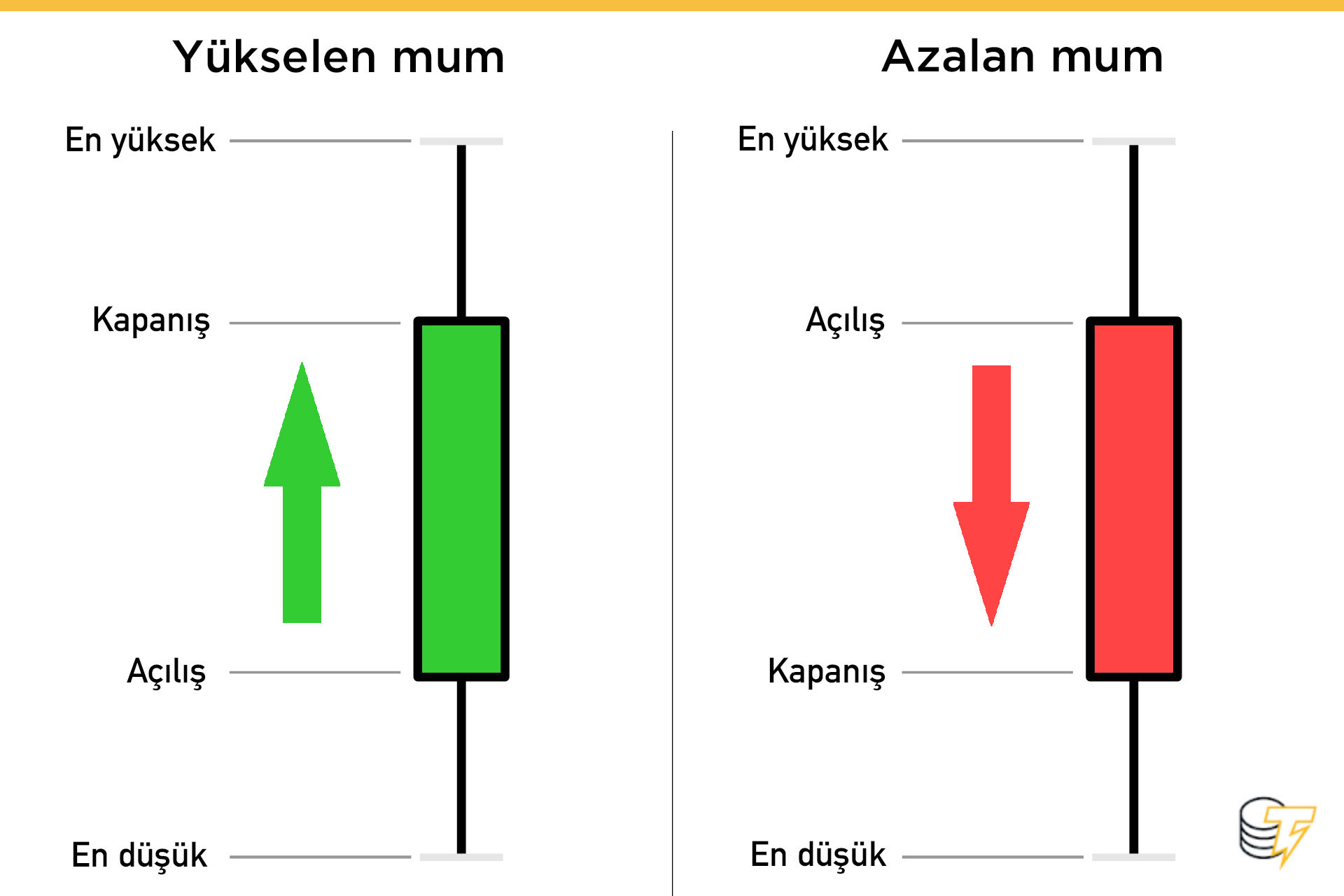 mum grafiği