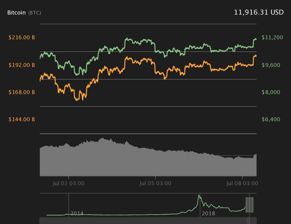bitcoin marketplaplace japonija