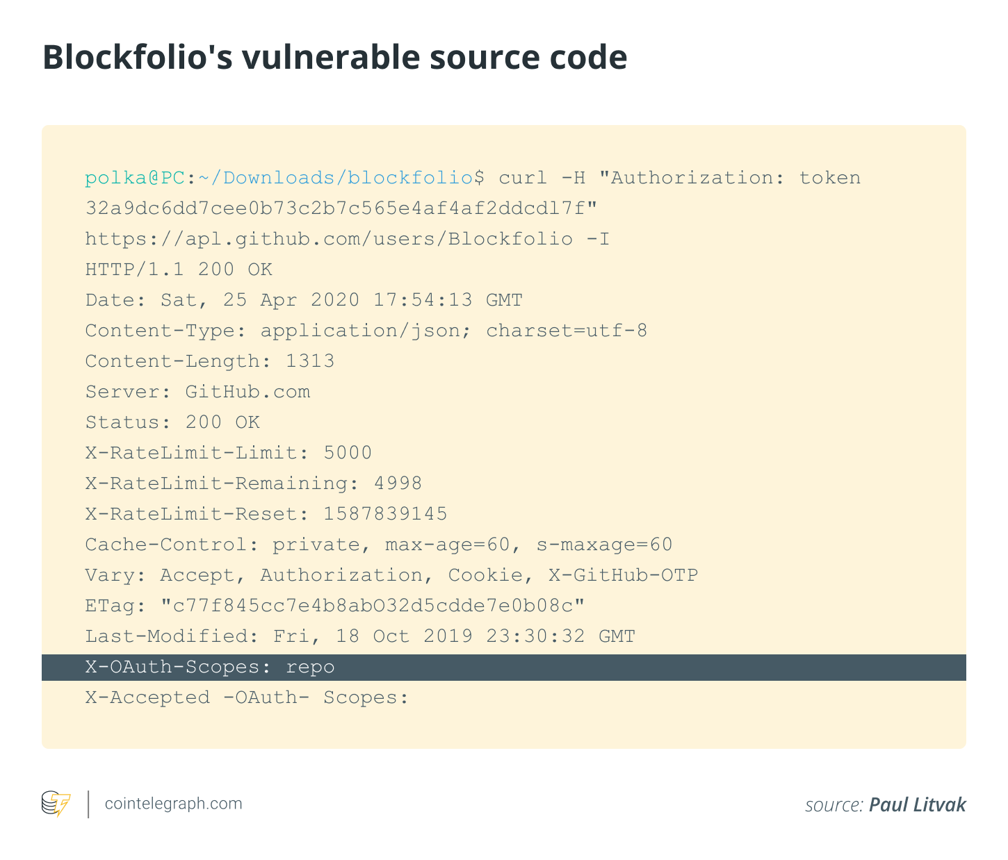 Blockfolio's vulnerable source code