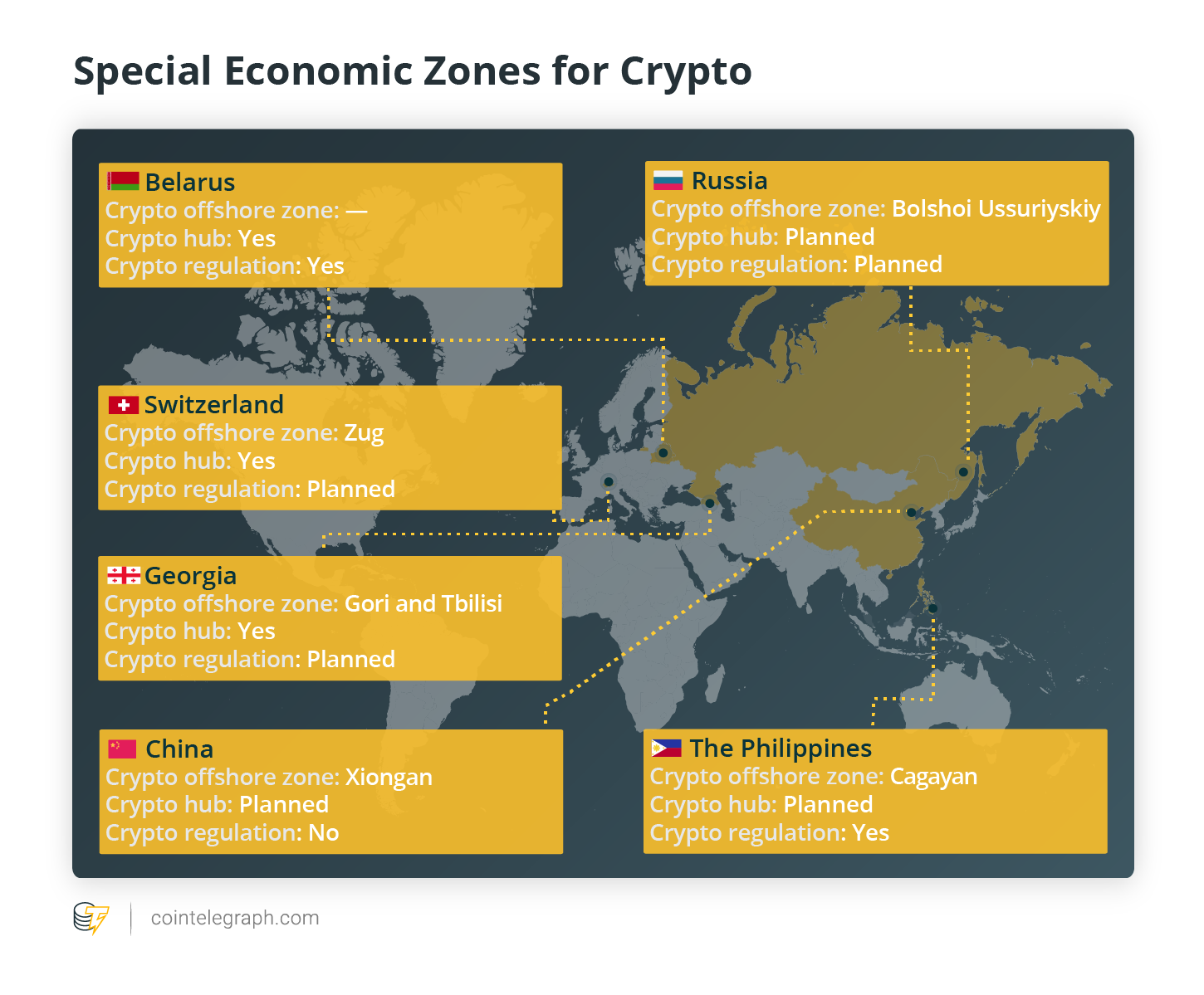 Special Economic Zones for Crypto