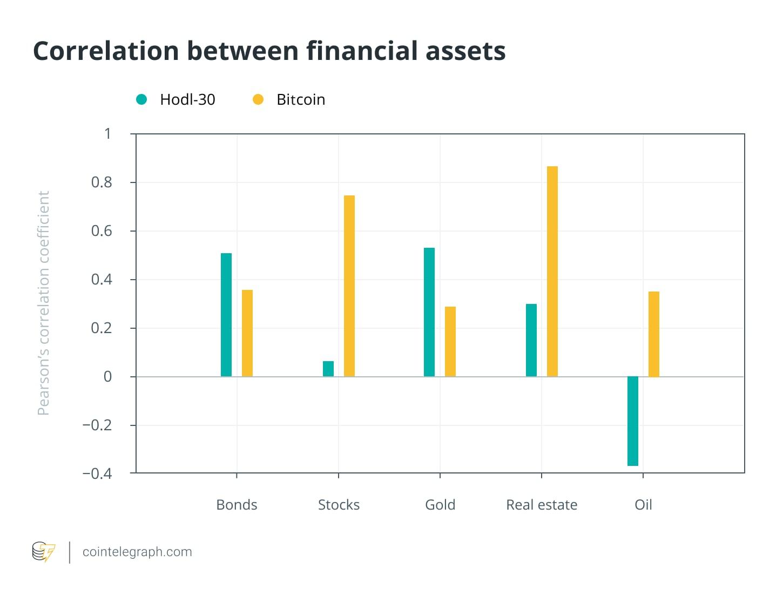 fidelitate cryptocurrency trading btc bull market