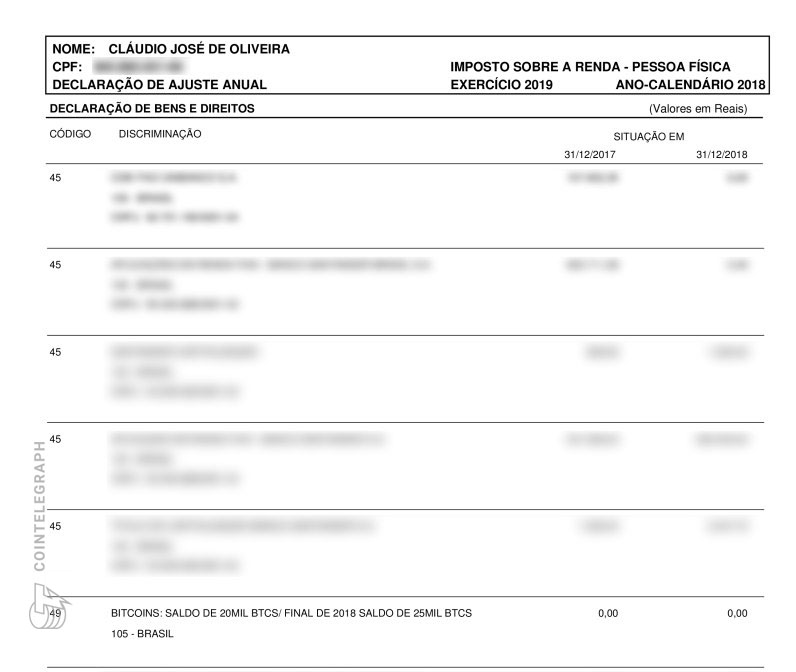 Screenshot of Oliveira's 2018 tax filing