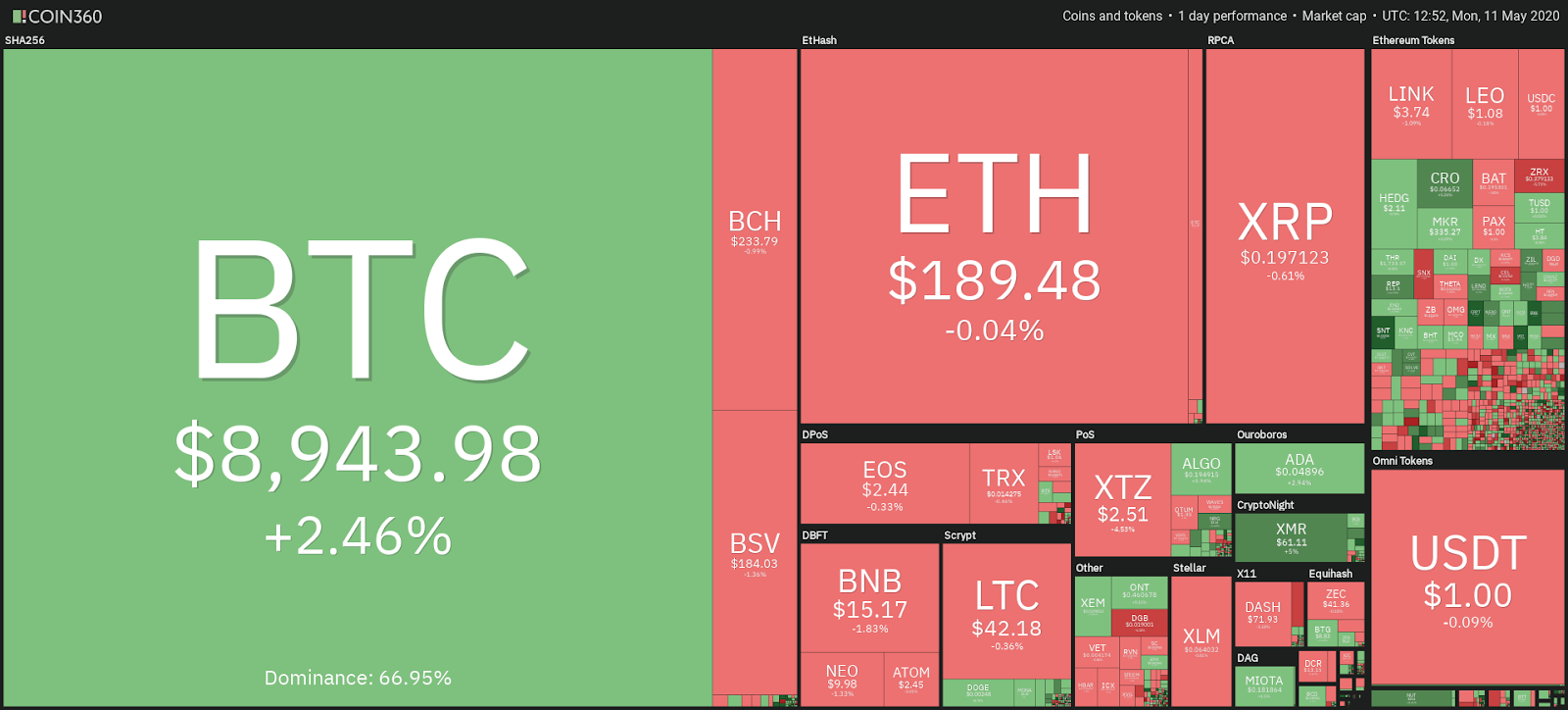 investiția comercilor btc strategia bitcoin etf