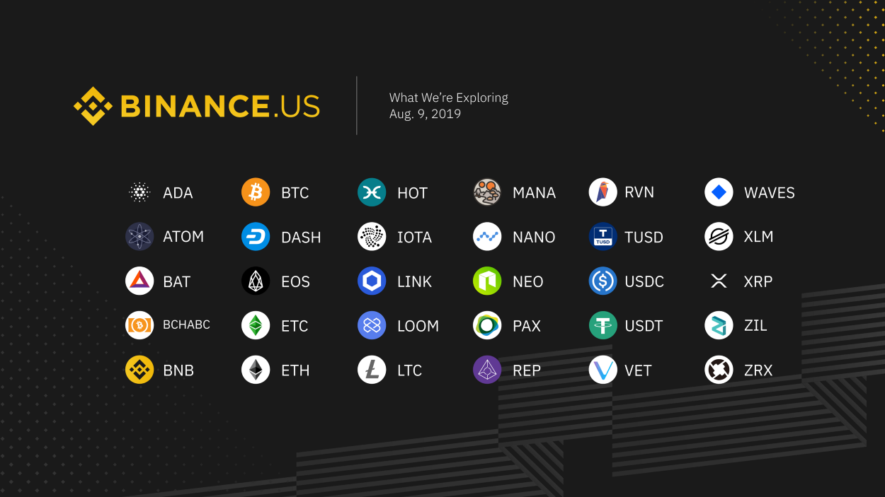 Tokens under consideration for Binance US