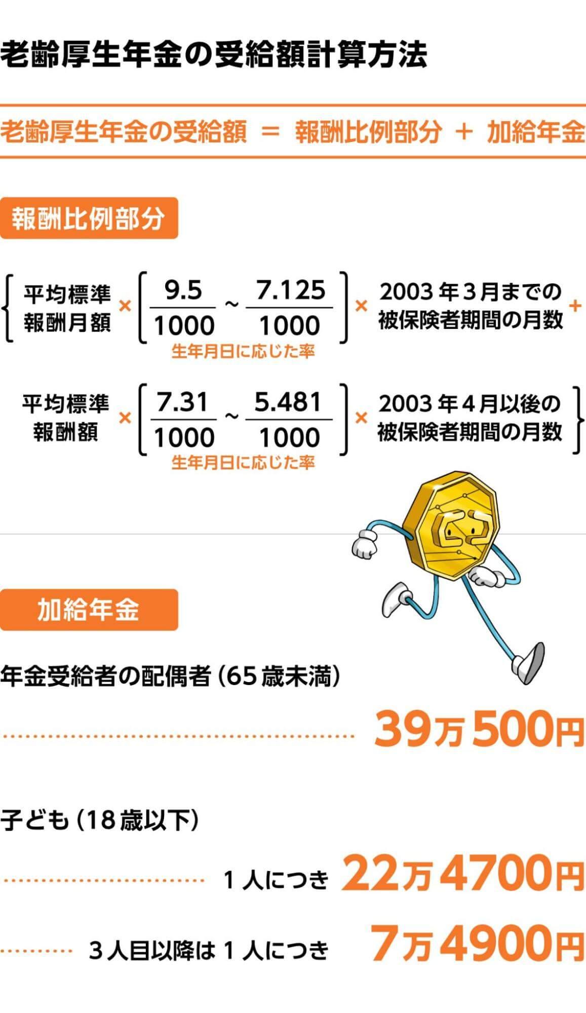 老齢厚生年金の受給額計算方法