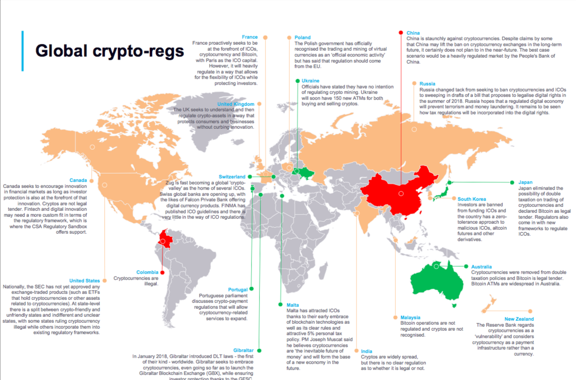 Groups of countries depending on crypto regulation