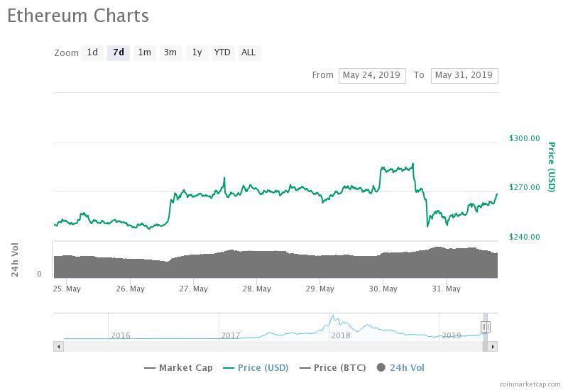 Market cap crypto exchanges