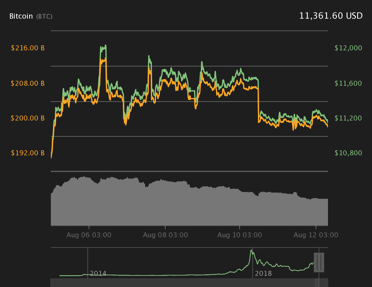 Hive Project 1-Day Trading Volume Tops $18,975.00 (HVN)