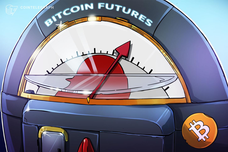 Wie viel in bitcoins zu investieren