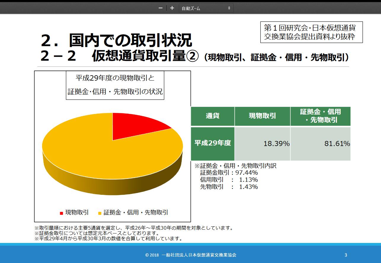 仮想通貨日本国内での取引状況1