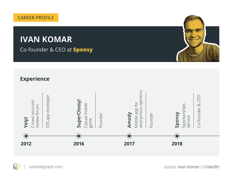 Сareer Profile / Ivan Komar