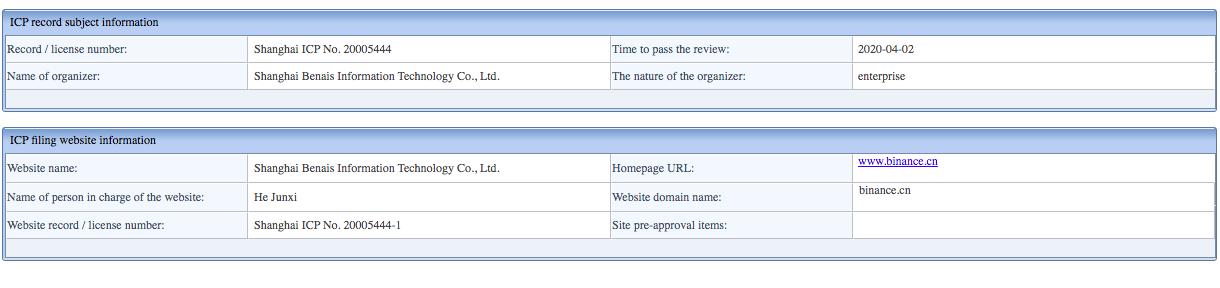 Binance.cn domain details on the MIIT