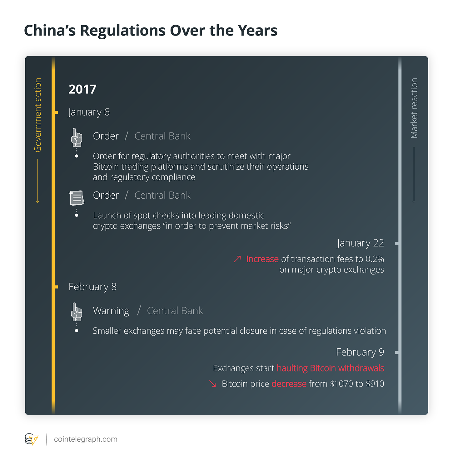 2017: PBoC exchange scrutiny