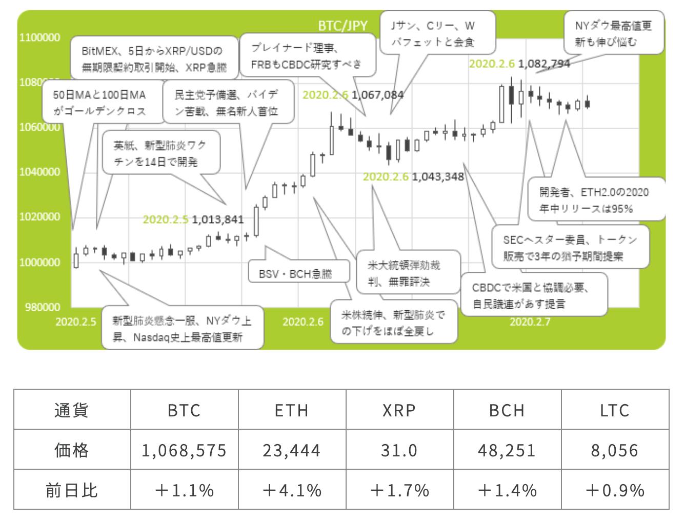 仮想通貨市況_fxcoin