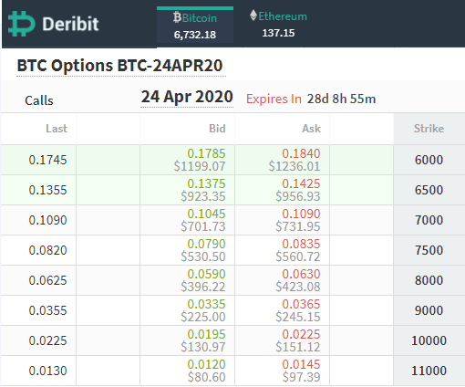 Call option prices screenshot on March 26
