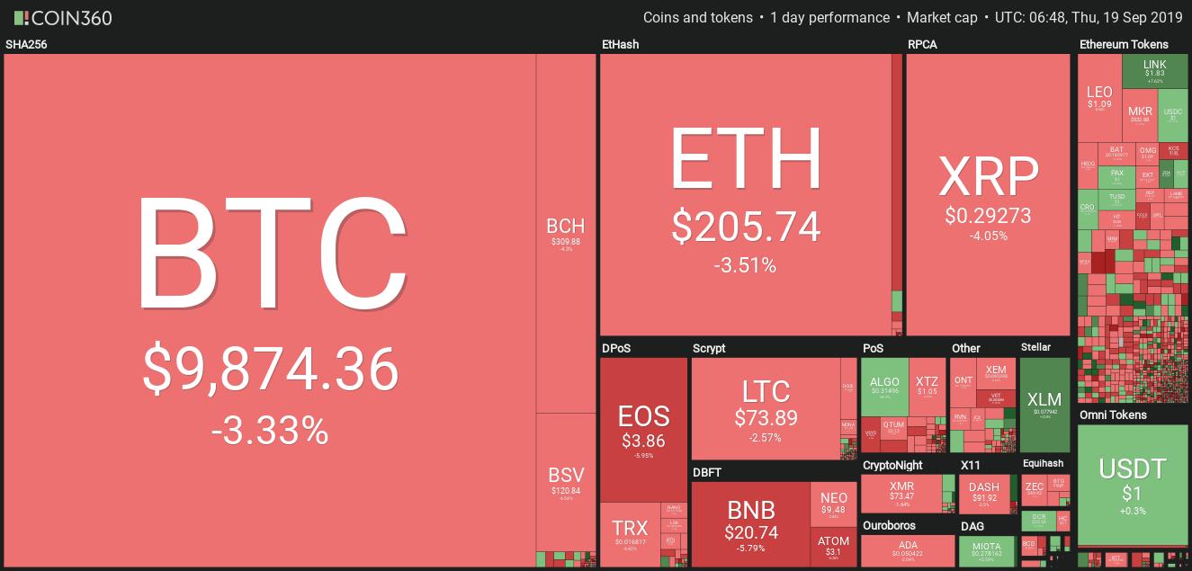 Crypto Market Data