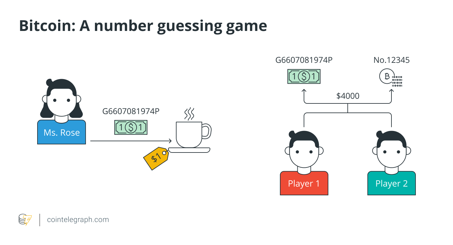 Bitcoin – A number guessing game