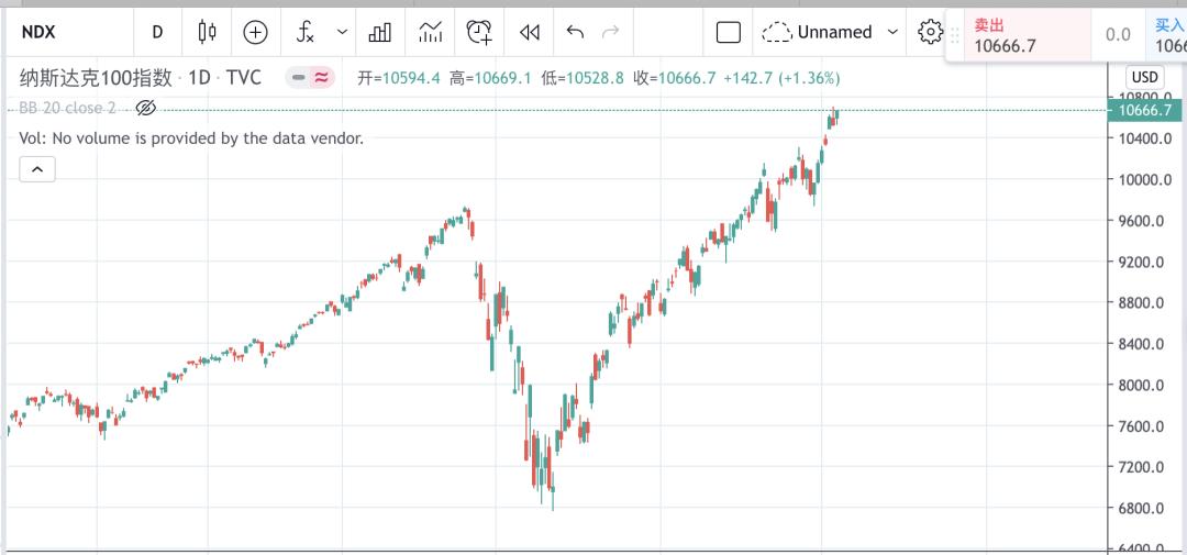 USDT负溢价、BTC横盘,西方市场主导下的新行情-比特见闻
