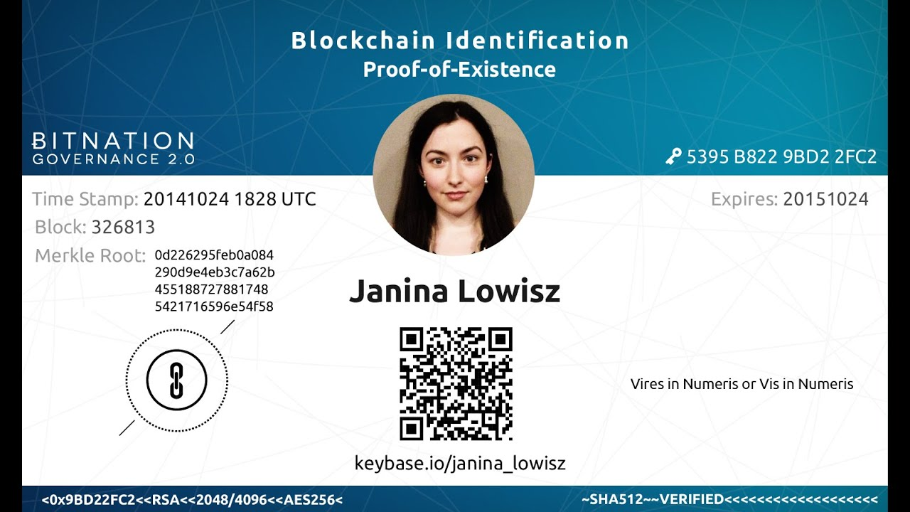blockchain citizen