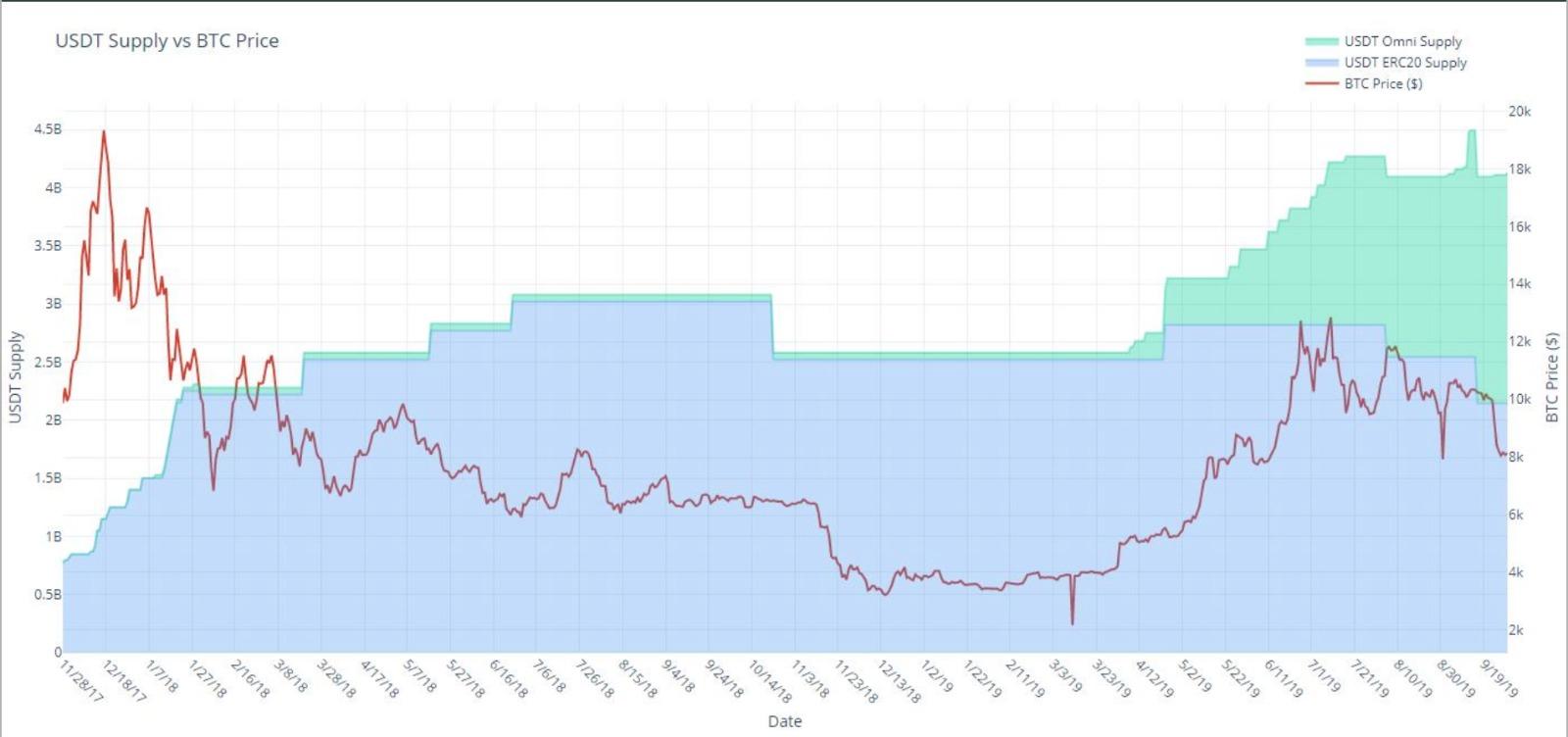 ビットコイン(Bitcoin)/日本円のチャート | 仮想通貨ビットコイン(Bitcoin)の購入/販売所/取引所【bitFlyer(ビットフライヤー)】