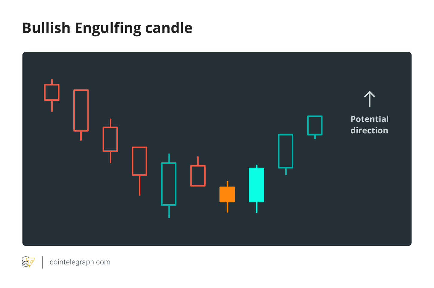 cryptocurrency candlestick patterns
