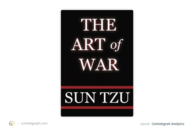 10 หนังสือที่น่าสนใจที่สุด แนะนำโดยผู้นำทางความคิดจากวงการคริปโต