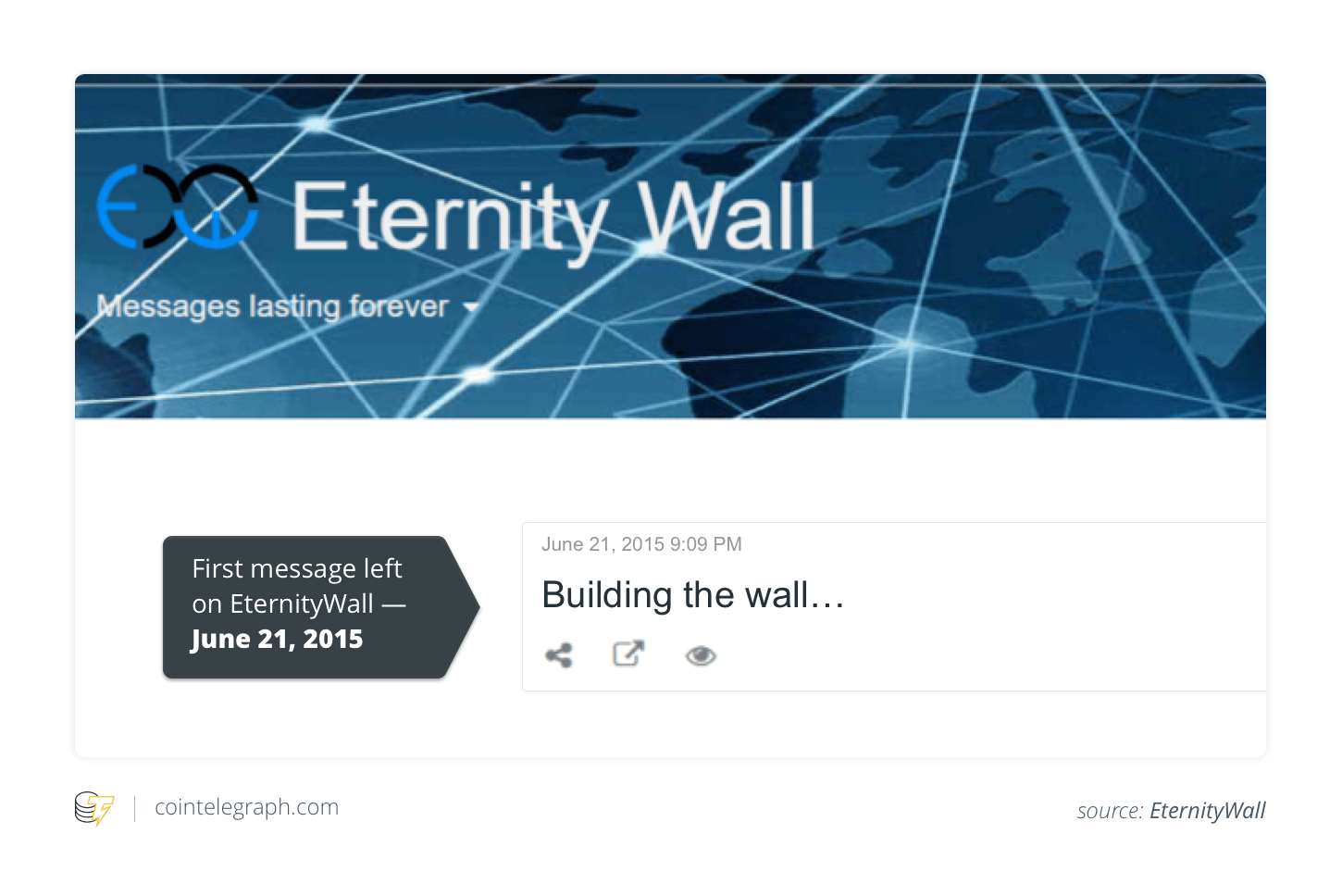 Eternity Wall