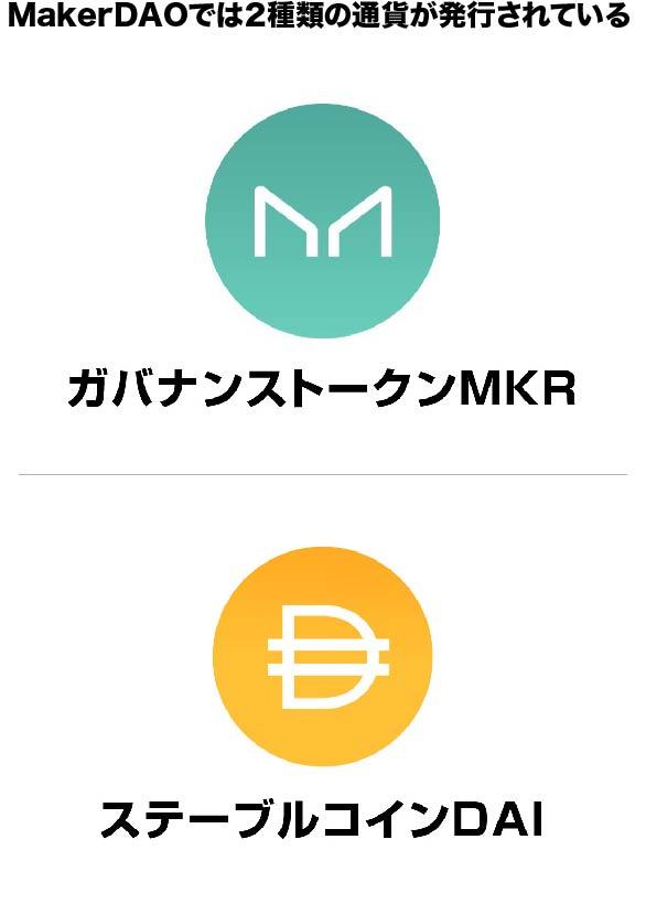 MakerDaoでは2種類の通貨が発行されている