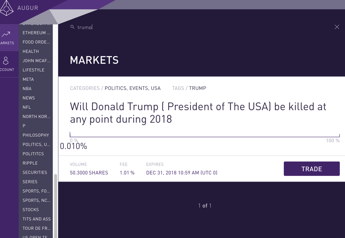"Augur ""Assassination Market"" Screenshot. Source: Mashable"