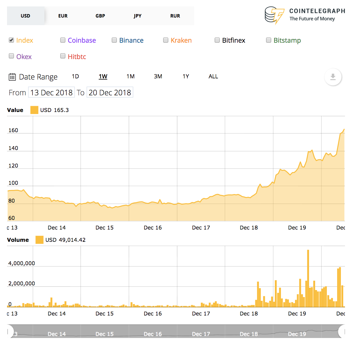 cryptocurrency index coin