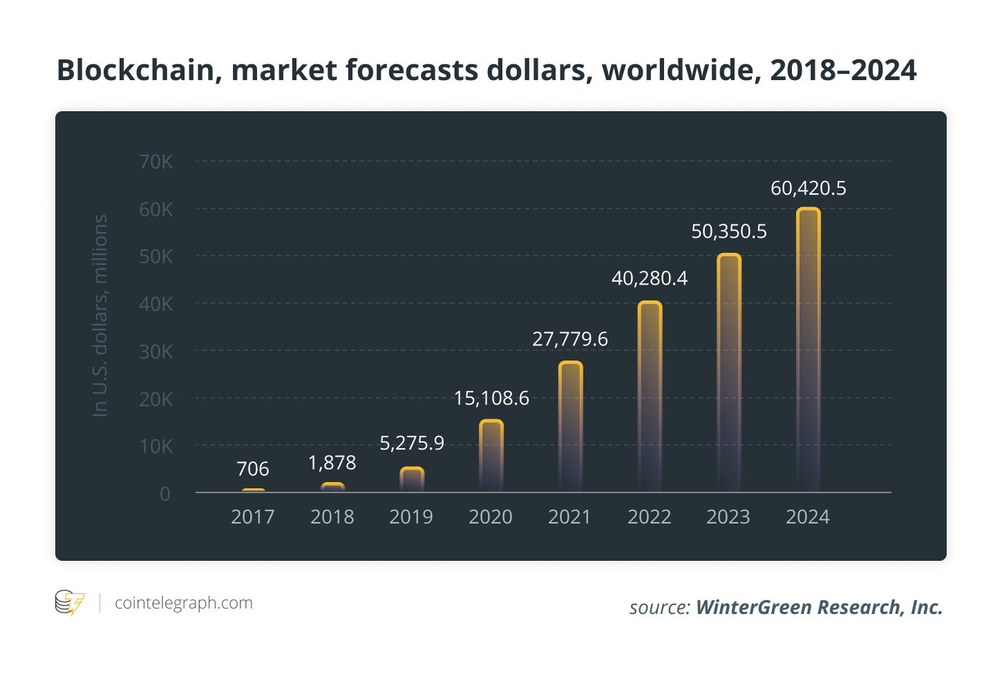 cryptocurrencies to invest in 2021 forbes