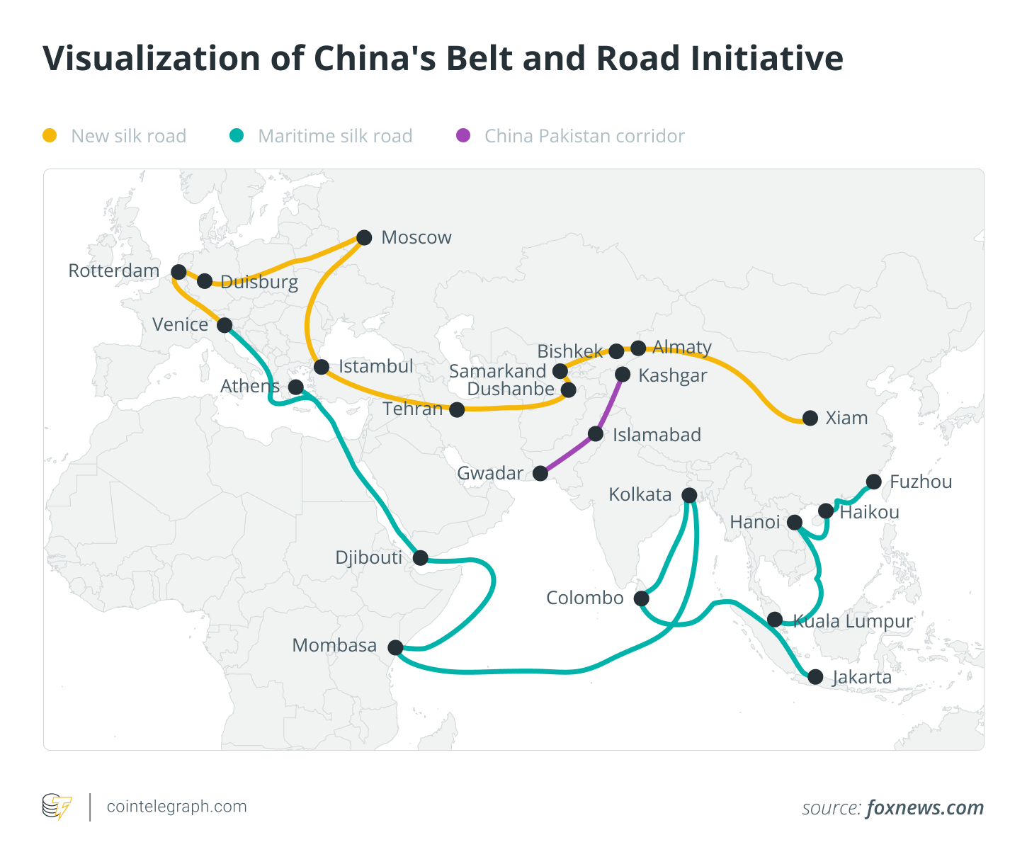 Visualization of China's Belt and Road Initiative