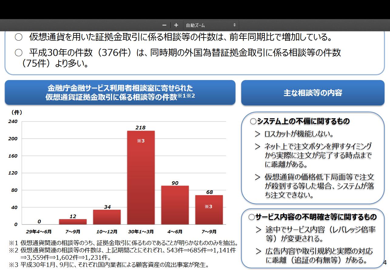 仮想通貨日本国内での取引状況2