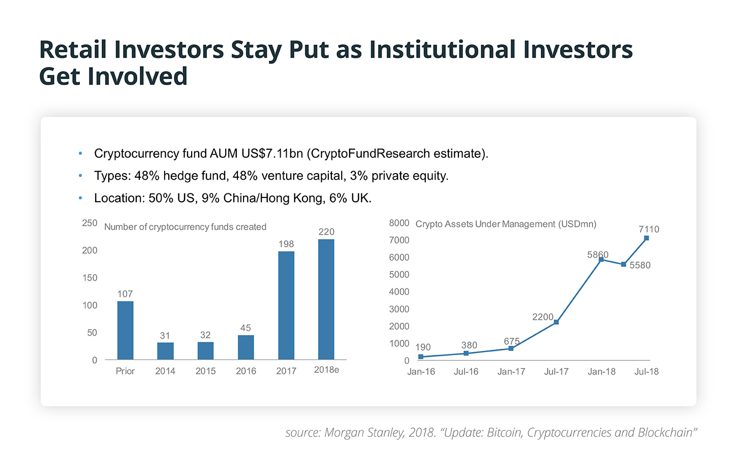 First Pension Funds Investing in Crypto — a Sign of Things