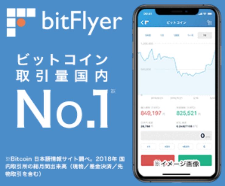 国内ビットコイン市況 | Bitcoin日本語情報サイト