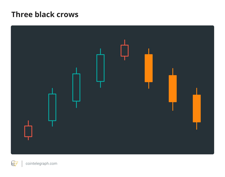 三隻黑烏鴉